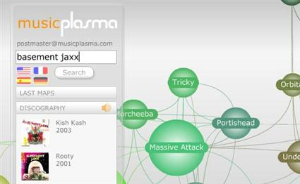Musicplasma: The Visual Music Search Engine
